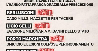 La prescrizione in Italia