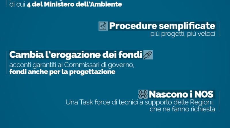 Proteggi Italia