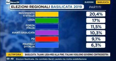 M5S Primo Regionali Basilicata