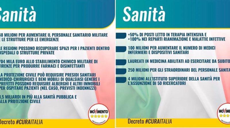 Decreto Cura Italia. Misure urgenti per combattere e arginare l'emergenza coronavirus